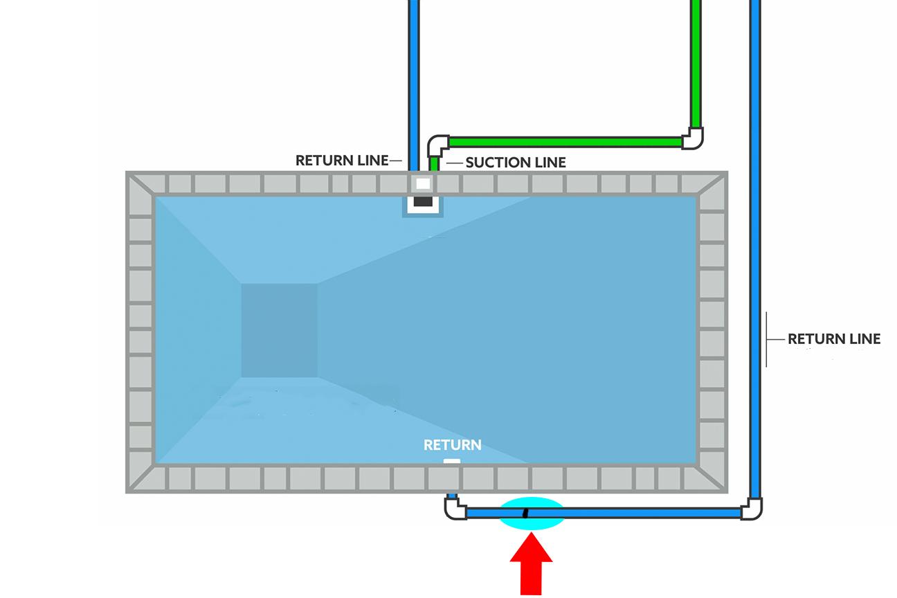 Pool Plumbing Water Leak Repair